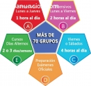 Cursos intensivos en Madrid centro