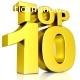 RESUMEN TOP 10 TALLERES CHOSEN 2016