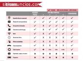 OFICINAS VIRTUALES $500 MXN